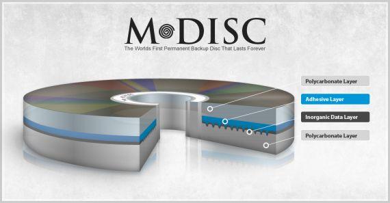 warstwa płyty M-DISC