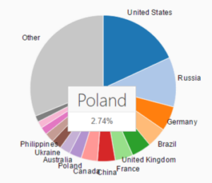 steam_polscy_gracze